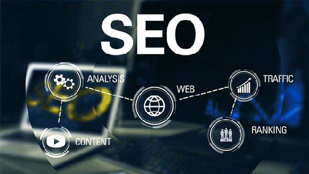 What Do You Need to Know About SEO Dallas Services